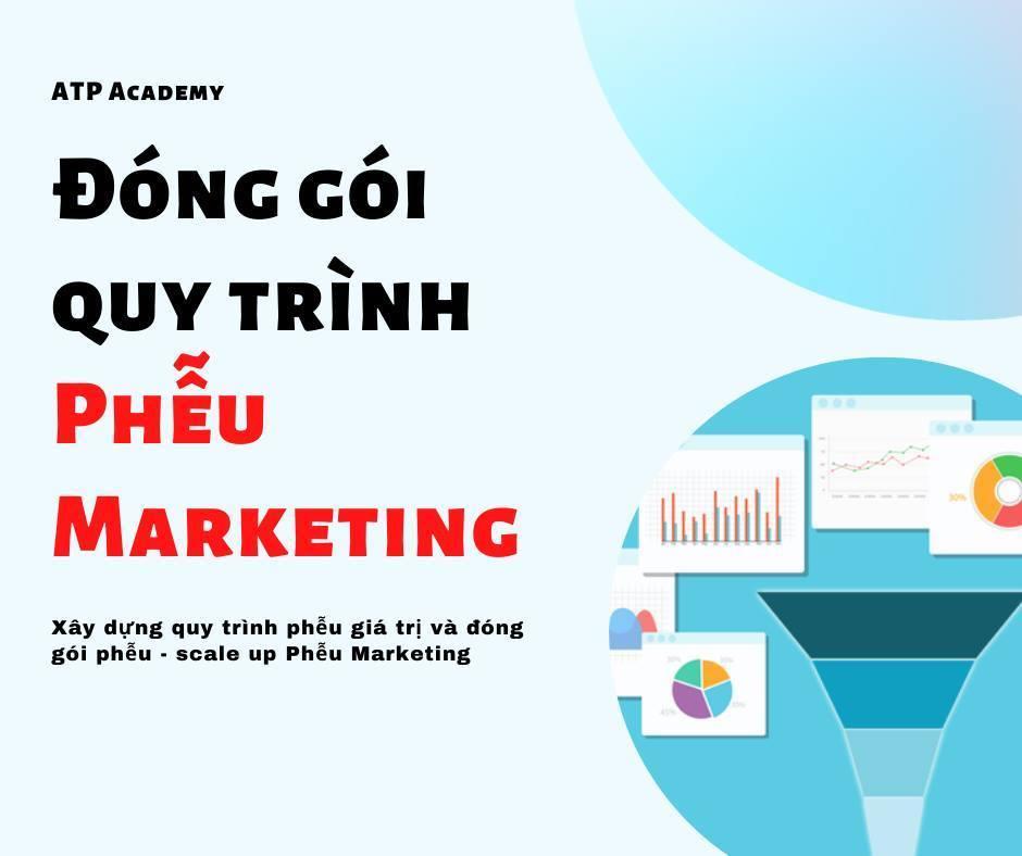 Xay Dung Pheu Fb Marketing
