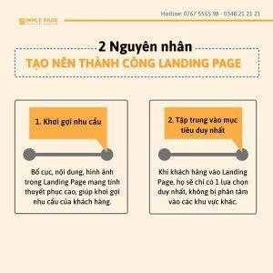 2 Nguyen Nhan Thanh Cong Landingpage