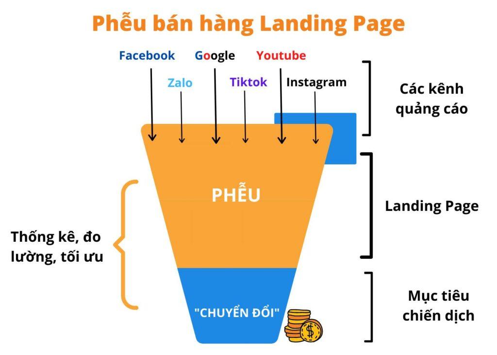 Qua Trinh Chuyen Doi Va Su Len Ngoi Nen Tang Keo Tha
